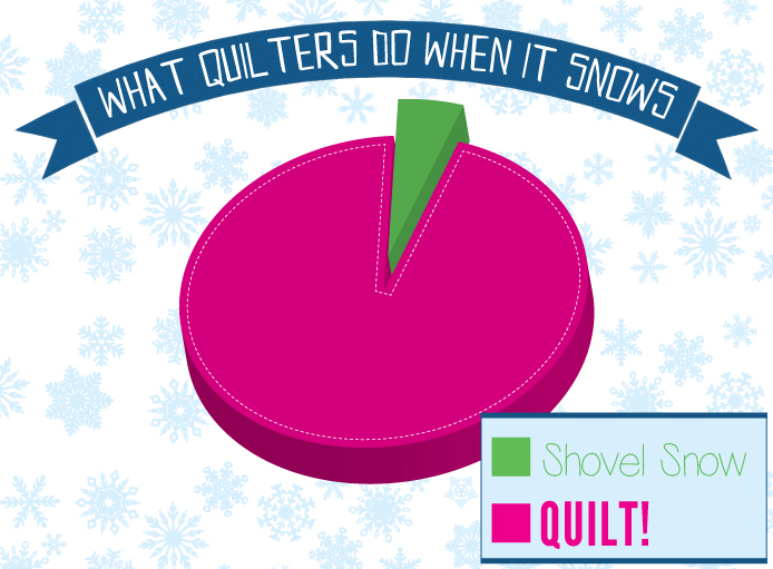 Quilters Snow Day