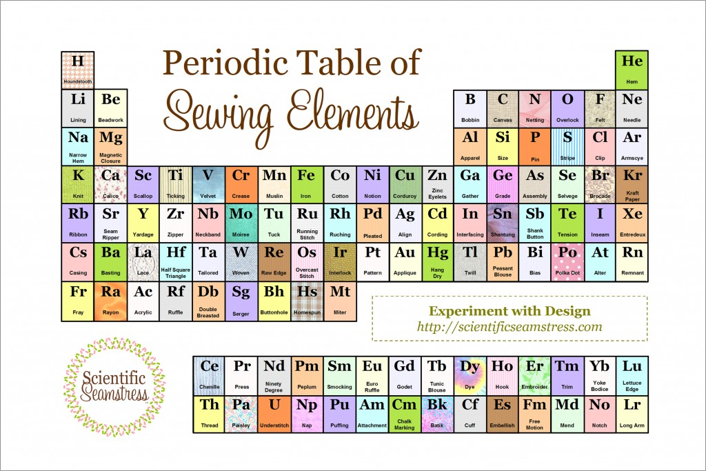 Periodic Table of Quilting
